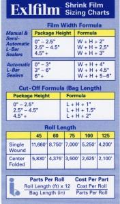 rv-evans-shrink-film-gauge-guide